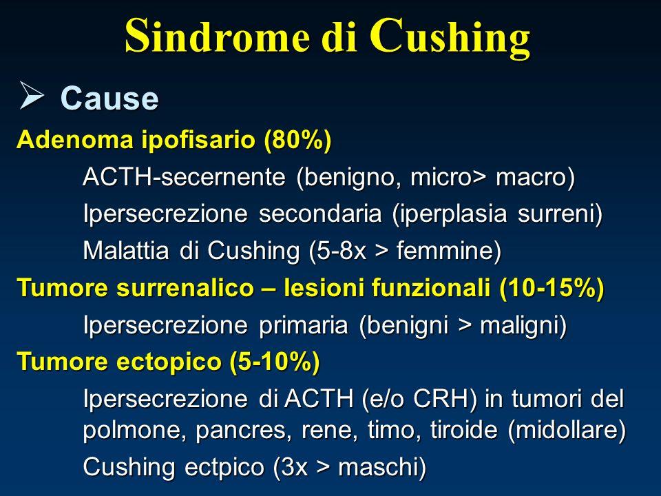 Cause Cause Adenoma ipofisario (80%) ACTH-secernente (benigno, micro> macro) Ipersecrezione secondaria (iperplasia surreni) Malattia di Cushing (5-8x