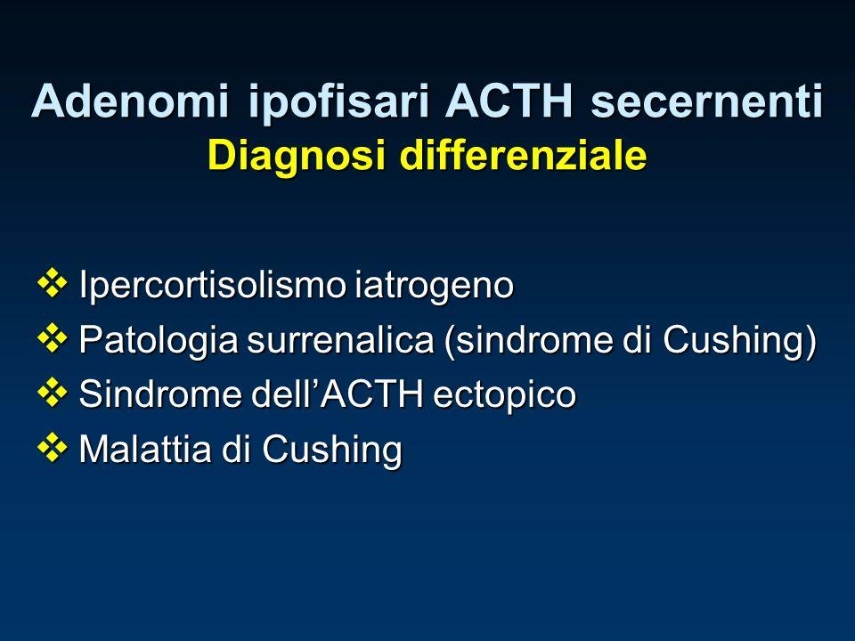 Adenomi ipofisari ACTH secernenti Diagnosi differenziale Ipercortisolismo iatrogeno Ipercortisolismo iatrogeno Patologia surrenalica (sindrome di Cush