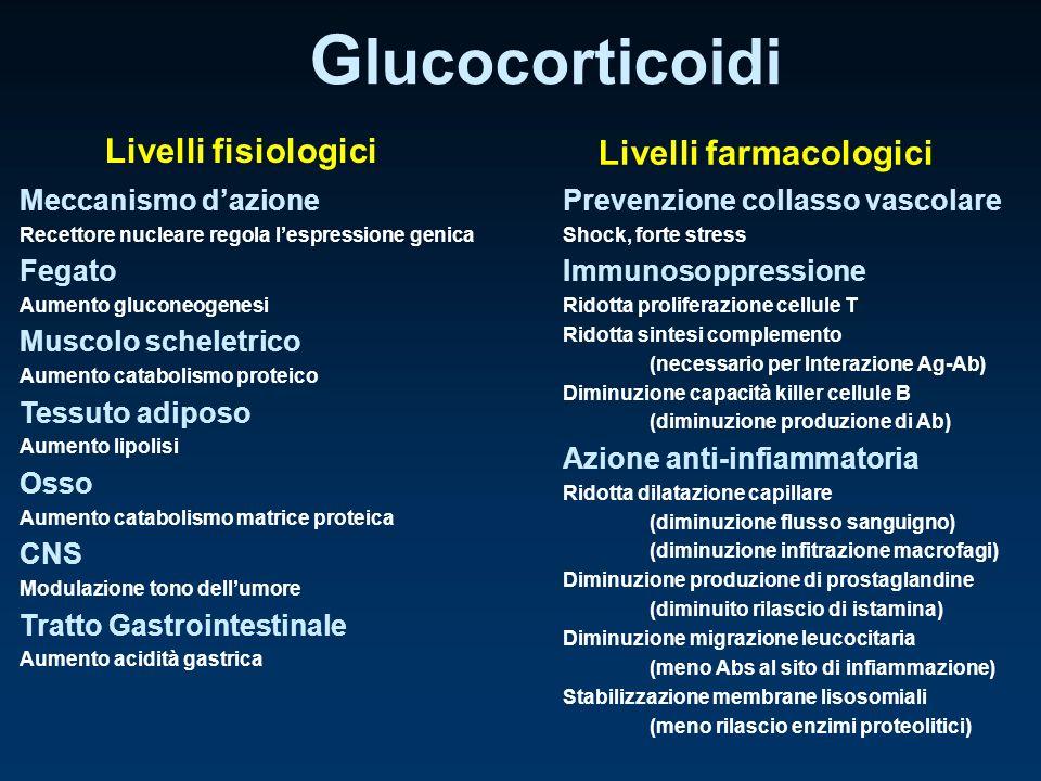 Cause Cause Adenoma ipofisario (80%) ACTH-secernente (benigno, micro> macro) Ipersecrezione secondaria (iperplasia surreni) Malattia di Cushing (5-8x > femmine) Tumore surrenalico – lesioni funzionali (10-15%) Ipersecrezione primaria (benigni > maligni) Tumore ectopico (5-10%) Ipersecrezione di ACTH (e/o CRH) in tumori del polmone, pancres, rene, timo, tiroide (midollare) Cushing ectpico (3x > maschi)
