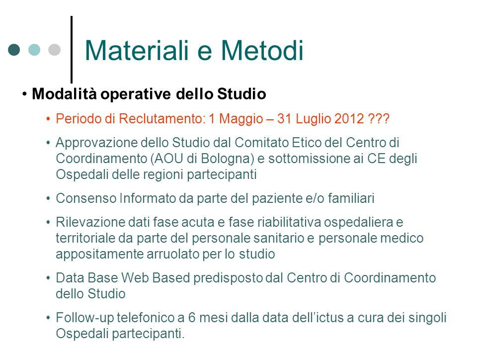 Materiali e Metodi Modalità operative dello Studio Periodo di Reclutamento: 1 Maggio – 31 Luglio 2012 ??? Approvazione dello Studio dal Comitato Etico