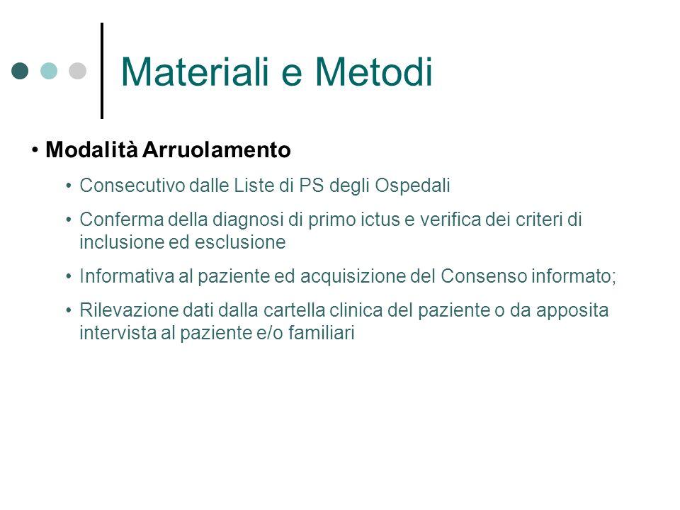 Materiali e Metodi Modalità Arruolamento Consecutivo dalle Liste di PS degli Ospedali Conferma della diagnosi di primo ictus e verifica dei criteri di