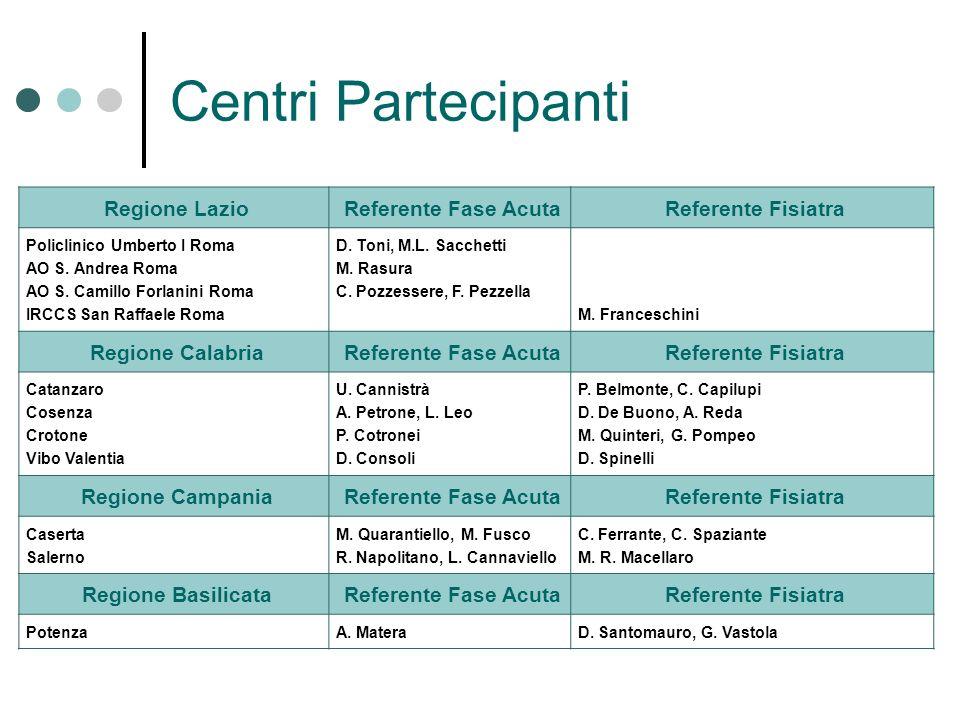 Centri Partecipanti Regione LazioReferente Fase AcutaReferente Fisiatra Policlinico Umberto I Roma AO S. Andrea Roma AO S. Camillo Forlanini Roma IRCC