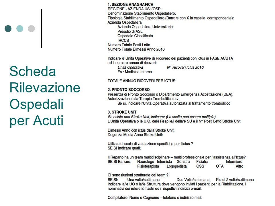 Scheda Rilevazione Ospedali per Acuti
