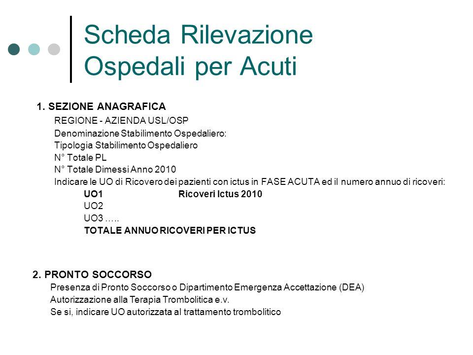 1. SEZIONE ANAGRAFICA REGIONE - AZIENDA USL/OSP Denominazione Stabilimento Ospedaliero: Tipologia Stabilimento Ospedaliero N° Totale PL N° Totale Dime