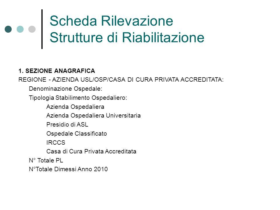 1. SEZIONE ANAGRAFICA REGIONE - AZIENDA USL/OSP/CASA DI CURA PRIVATA ACCREDITATA: Denominazione Ospedale: Tipologia Stabilimento Ospedaliero: Azienda