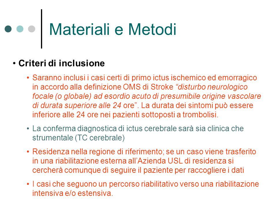Materiali e Metodi Criteri di inclusione Saranno inclusi i casi certi di primo ictus ischemico ed emorragico in accordo alla definizione OMS di Stroke