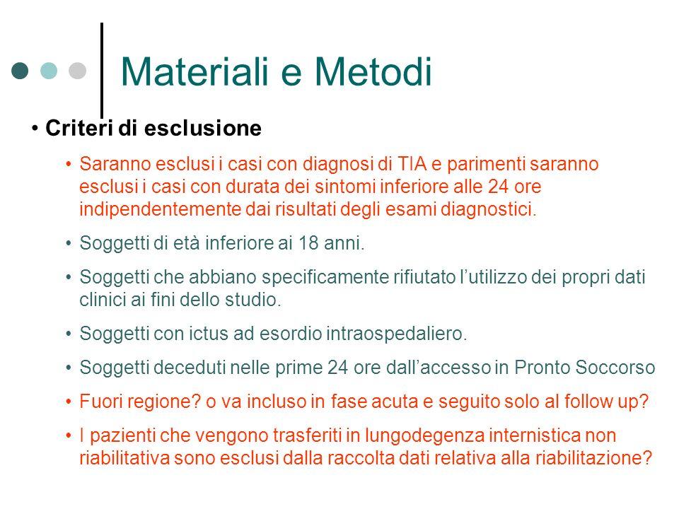 Materiali e Metodi Modalità operative dello Studio Periodo di Reclutamento: 1 Maggio – 31 Luglio 2012 ??.
