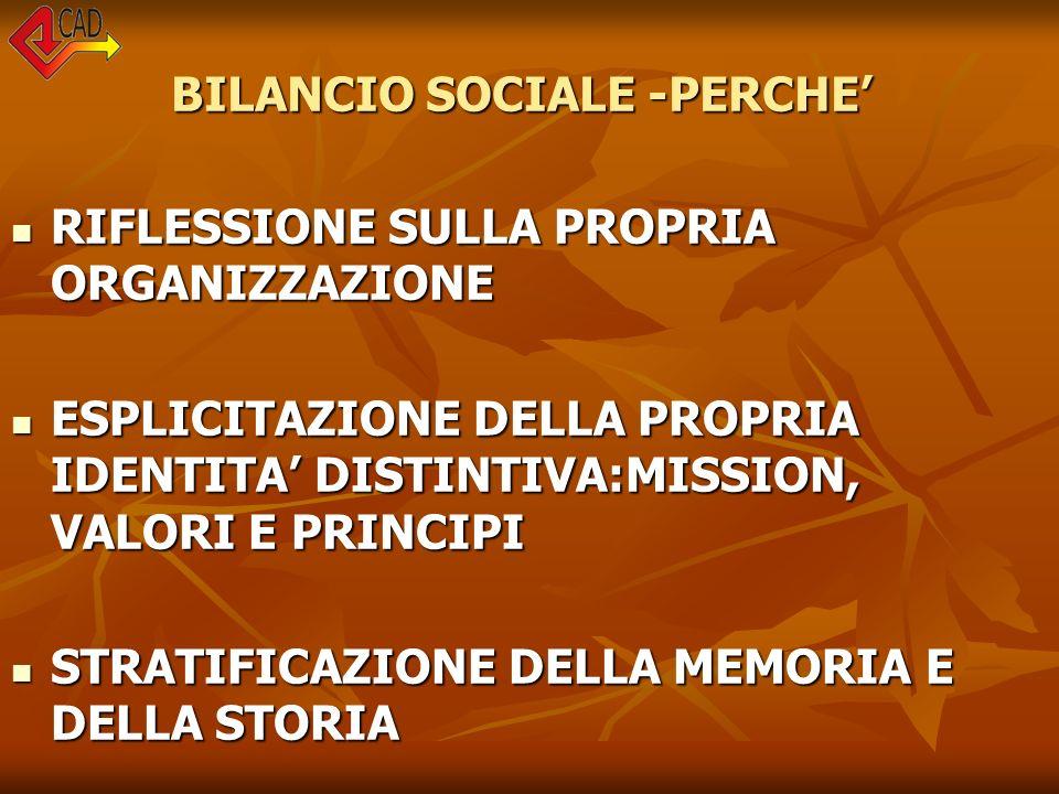 BILANCIO SOCIALE -PERCHE DARE EVIDENZA DELLE PROPRIE ATTIVITA > PROGETTI DARE EVIDENZA DELLE PROPRIE ATTIVITA > PROGETTI STRUMENTO PER FAR CONOSCERE E PROMUOVERE LA COOPERATIVA > ATTIVITA DI MARKETING STRUMENTO PER FAR CONOSCERE E PROMUOVERE LA COOPERATIVA > ATTIVITA DI MARKETING RENDICONTARE LIMPATTO SOCIALE SULLA COMUNITA ( OCCUPAZIONE, LAVORO, WELFARE, COINVOLGIMENTO DEGLI UTENTI,..