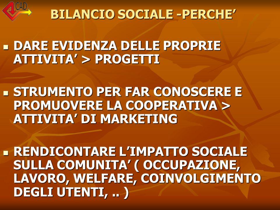 BILANCIO SOCIALE -PERCHE DARE EVIDENZA DELLE PROPRIE ATTIVITA > PROGETTI DARE EVIDENZA DELLE PROPRIE ATTIVITA > PROGETTI STRUMENTO PER FAR CONOSCERE E