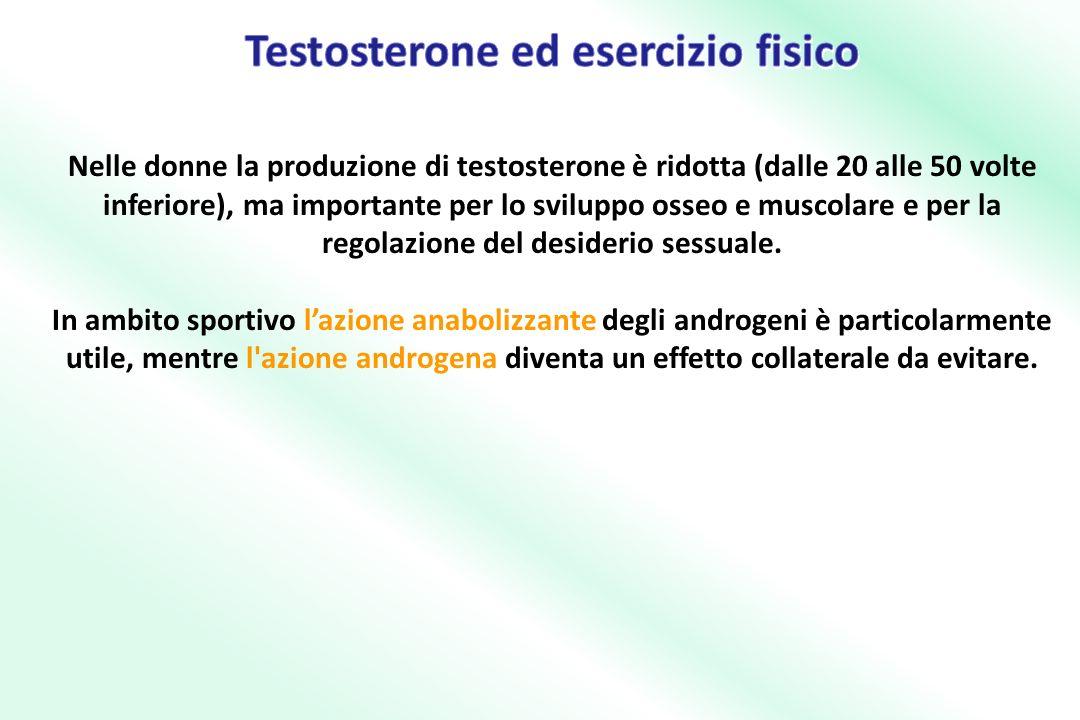 Nelle donne la produzione di testosterone è ridotta (dalle 20 alle 50 volte inferiore), ma importante per lo sviluppo osseo e muscolare e per la regolazione del desiderio sessuale.