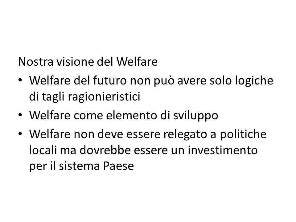 Nostra visione del Welfare Welfare del futuro non può avere solo logiche di tagli ragionieristici Welfare come elemento di sviluppo Welfare non deve essere relegato a politiche locali ma dovrebbe essere un investimento per il sistema Paese