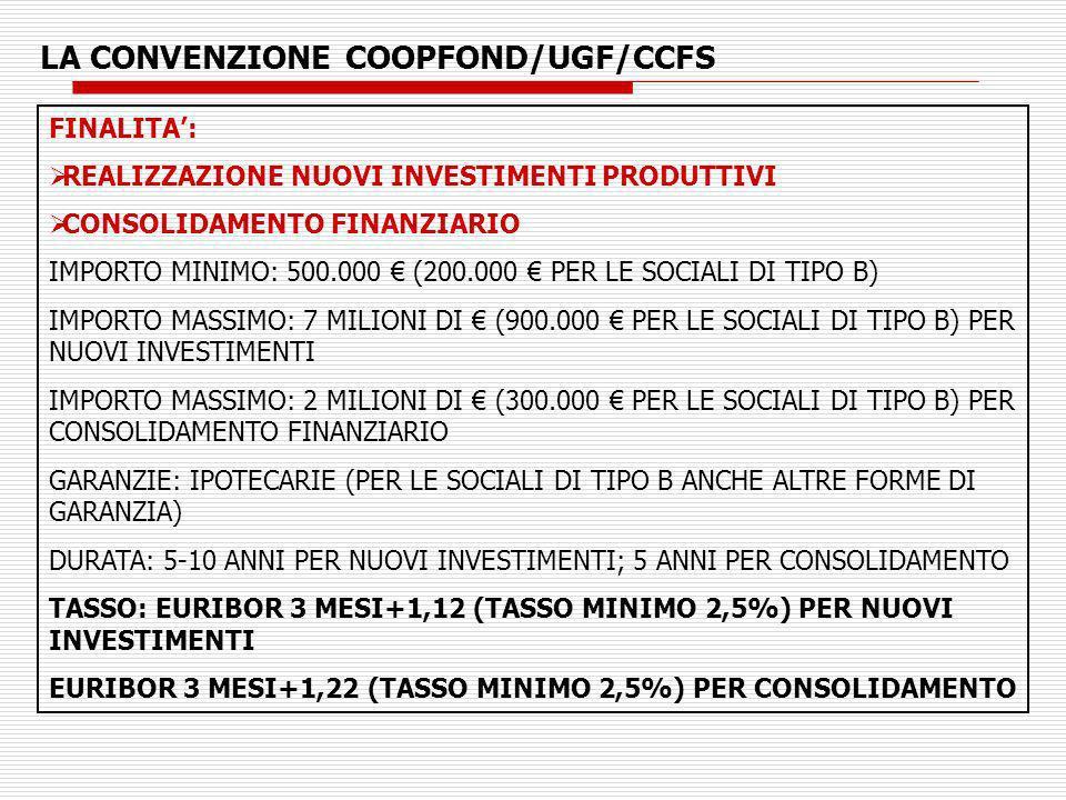 LA CONVENZIONE COOPFOND/UGF/CCFS FINALITA: REALIZZAZIONE NUOVI INVESTIMENTI PRODUTTIVI CONSOLIDAMENTO FINANZIARIO IMPORTO MINIMO: 500.000 (200.000 PER LE SOCIALI DI TIPO B) IMPORTO MASSIMO: 7 MILIONI DI (900.000 PER LE SOCIALI DI TIPO B) PER NUOVI INVESTIMENTI IMPORTO MASSIMO: 2 MILIONI DI (300.000 PER LE SOCIALI DI TIPO B) PER CONSOLIDAMENTO FINANZIARIO GARANZIE: IPOTECARIE (PER LE SOCIALI DI TIPO B ANCHE ALTRE FORME DI GARANZIA) DURATA: 5-10 ANNI PER NUOVI INVESTIMENTI; 5 ANNI PER CONSOLIDAMENTO TASSO: EURIBOR 3 MESI+1,12 (TASSO MINIMO 2,5%) PER NUOVI INVESTIMENTI EURIBOR 3 MESI+1,22 (TASSO MINIMO 2,5%) PER CONSOLIDAMENTO