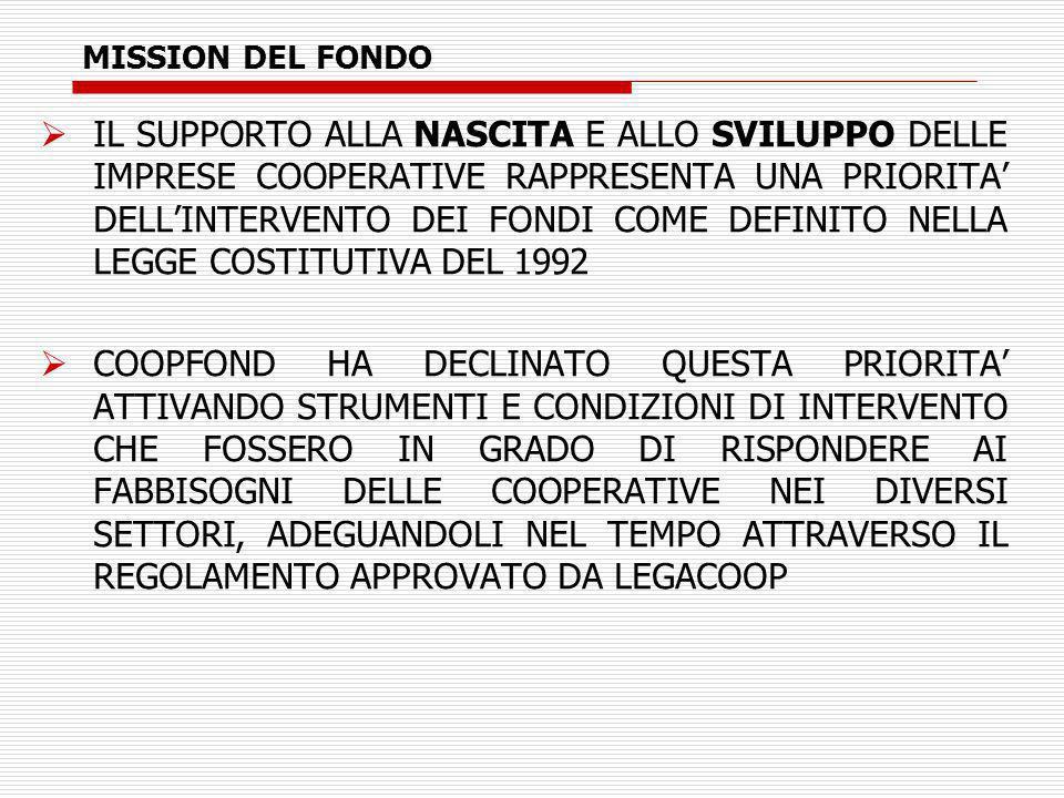 MISSION DEL FONDO IL SUPPORTO ALLA NASCITA E ALLO SVILUPPO DELLE IMPRESE COOPERATIVE RAPPRESENTA UNA PRIORITA DELLINTERVENTO DEI FONDI COME DEFINITO NELLA LEGGE COSTITUTIVA DEL 1992 COOPFOND HA DECLINATO QUESTA PRIORITA ATTIVANDO STRUMENTI E CONDIZIONI DI INTERVENTO CHE FOSSERO IN GRADO DI RISPONDERE AI FABBISOGNI DELLE COOPERATIVE NEI DIVERSI SETTORI, ADEGUANDOLI NEL TEMPO ATTRAVERSO IL REGOLAMENTO APPROVATO DA LEGACOOP