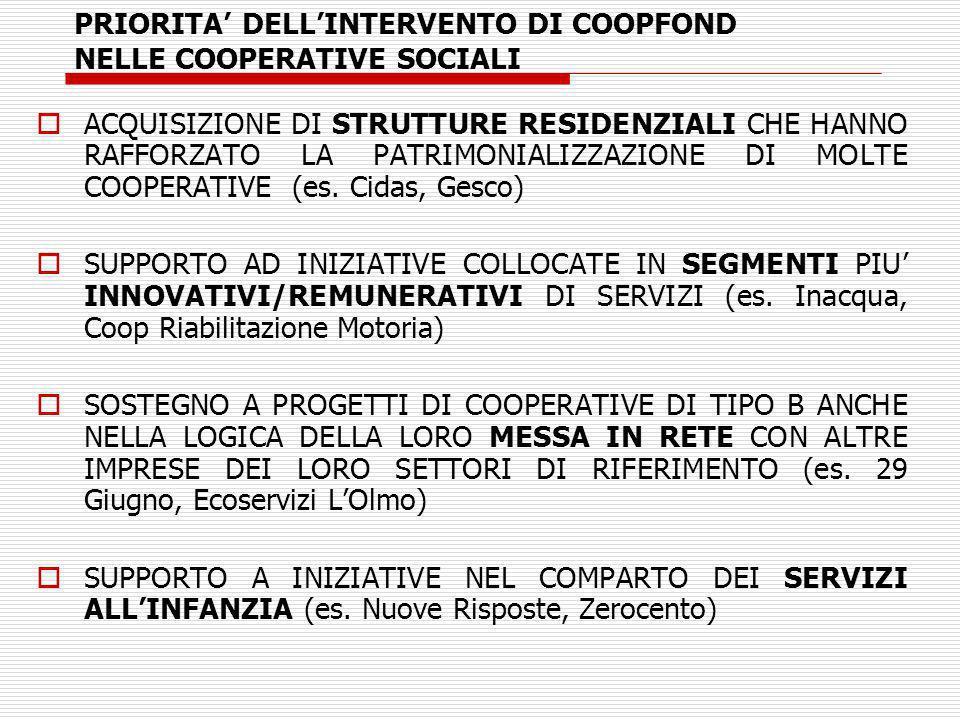 PRIORITA DELLINTERVENTO DI COOPFOND NELLE COOPERATIVE SOCIALI ACQUISIZIONE DI STRUTTURE RESIDENZIALI CHE HANNO RAFFORZATO LA PATRIMONIALIZZAZIONE DI MOLTE COOPERATIVE (es.