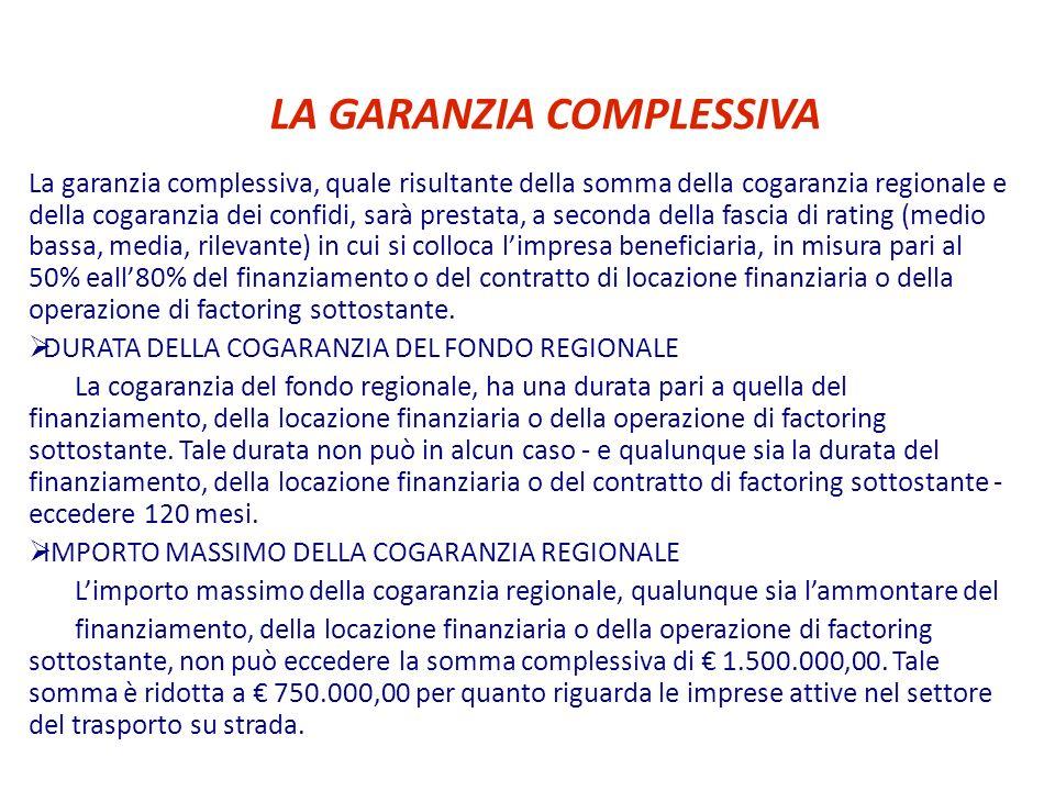 LA GARANZIA COMPLESSIVA La garanzia complessiva, quale risultante della somma della cogaranzia regionale e della cogaranzia dei confidi, sarà prestata