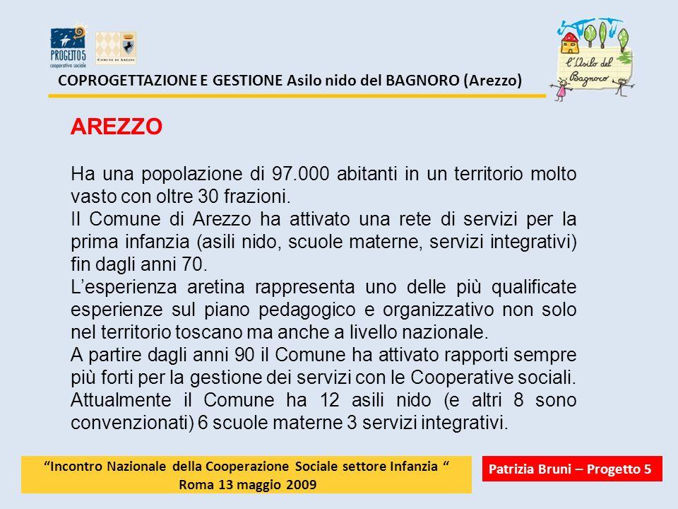 COPROGETTAZIONE E GESTIONE Asilo nido del BAGNORO (Arezzo) PROGETTO 5 cooperativa sociale PROGETTO 5 è una cooperativa sociale di tipo A - ONLUS costituita nel 1985 che opera nel campo dei servizi socio- educativi.