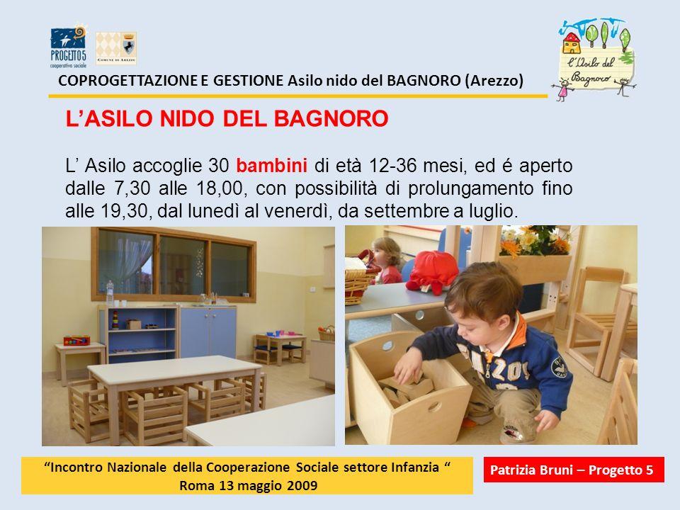 COPROGETTAZIONE E GESTIONE Asilo nido del BAGNORO (Arezzo) LASILO NIDO DEL BAGNORO L Asilo accoglie 30 bambini di età 12-36 mesi, ed é aperto dalle 7,