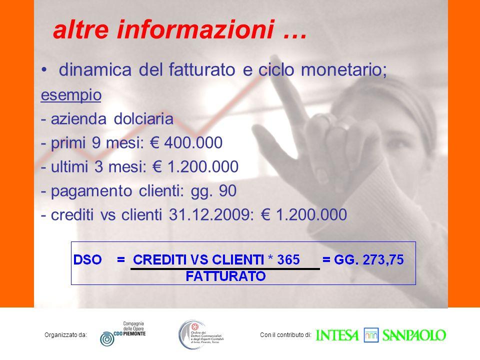 Organizzato da:Con il contributo di: altre informazioni … dinamica del fatturato e ciclo monetario; esempio - azienda dolciaria - primi 9 mesi: 400.00