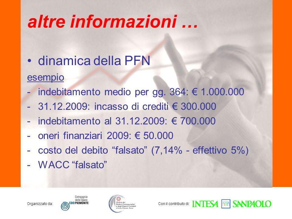 Organizzato da:Con il contributo di: altre informazioni … dinamica della PFN esempio -indebitamento medio per gg. 364: 1.000.000 -31.12.2009: incasso