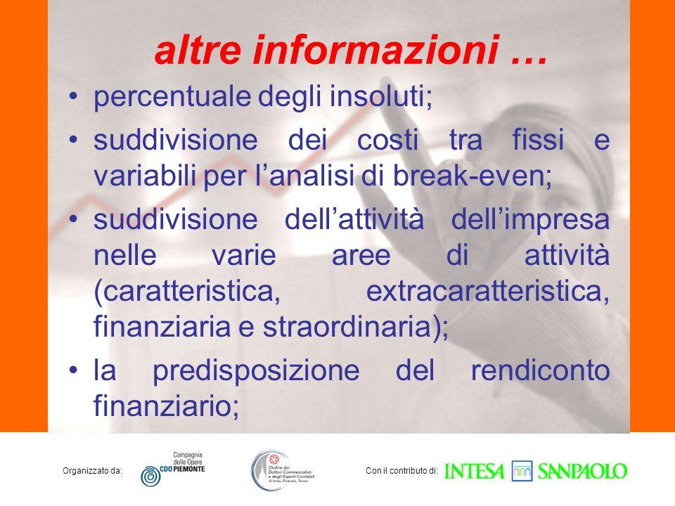 Organizzato da:Con il contributo di: altre informazioni … percentuale degli insoluti; suddivisione dei costi tra fissi e variabili per lanalisi di bre