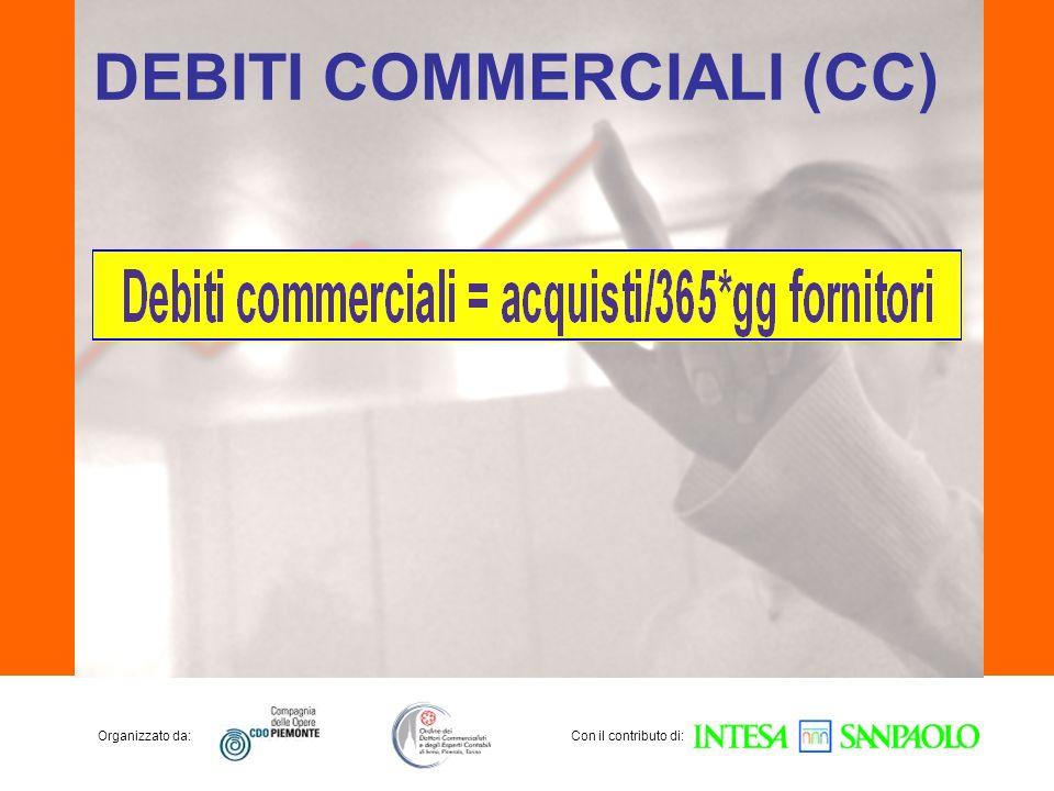 Organizzato da:Con il contributo di: DEBITI COMMERCIALI (CC)
