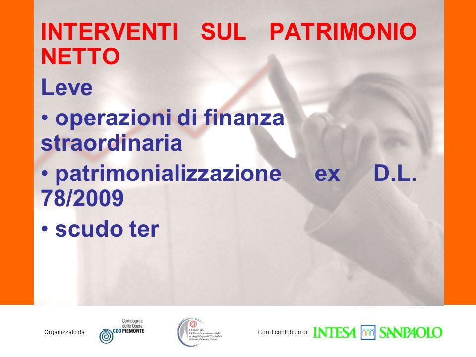 Organizzato da:Con il contributo di: INTERVENTI SUL PATRIMONIO NETTO Leve operazioni di finanza straordinaria patrimonializzazione ex D.L.