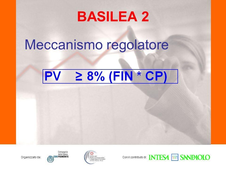 Organizzato da:Con il contributo di: BASILEA 2 Meccanismo regolatore