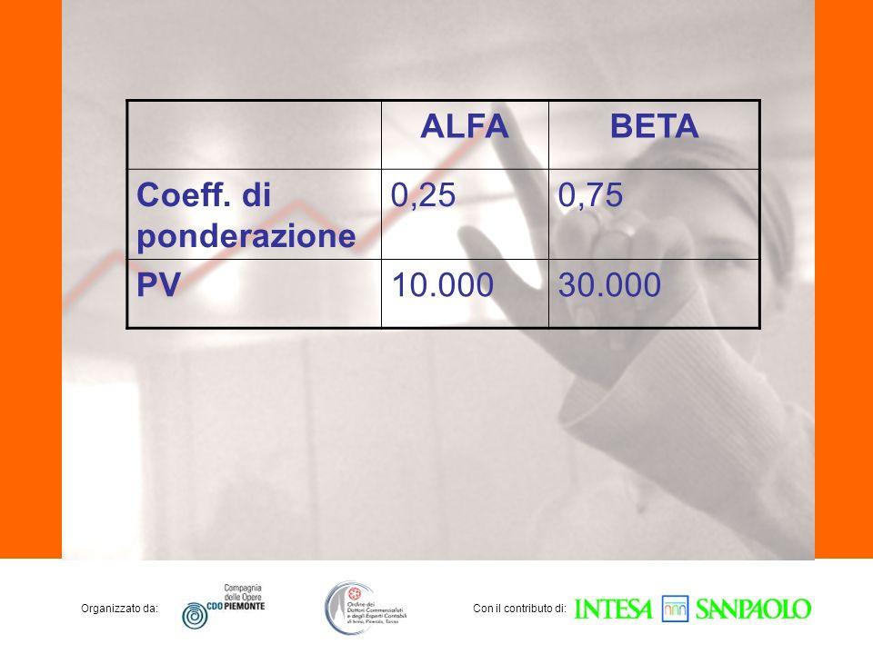 Organizzato da:Con il contributo di: ALFABETA Coeff. di ponderazione 0,250,75 PV10.00030.000