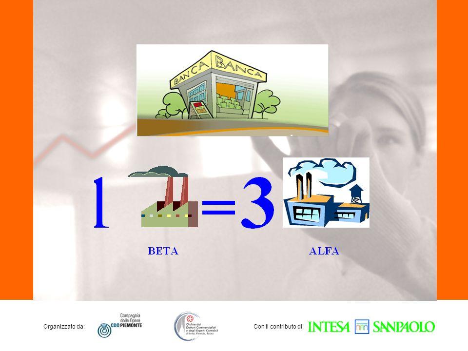Organizzato da:Con il contributo di: OBIETTIVO Migliorare la bancabilità dellimpresa