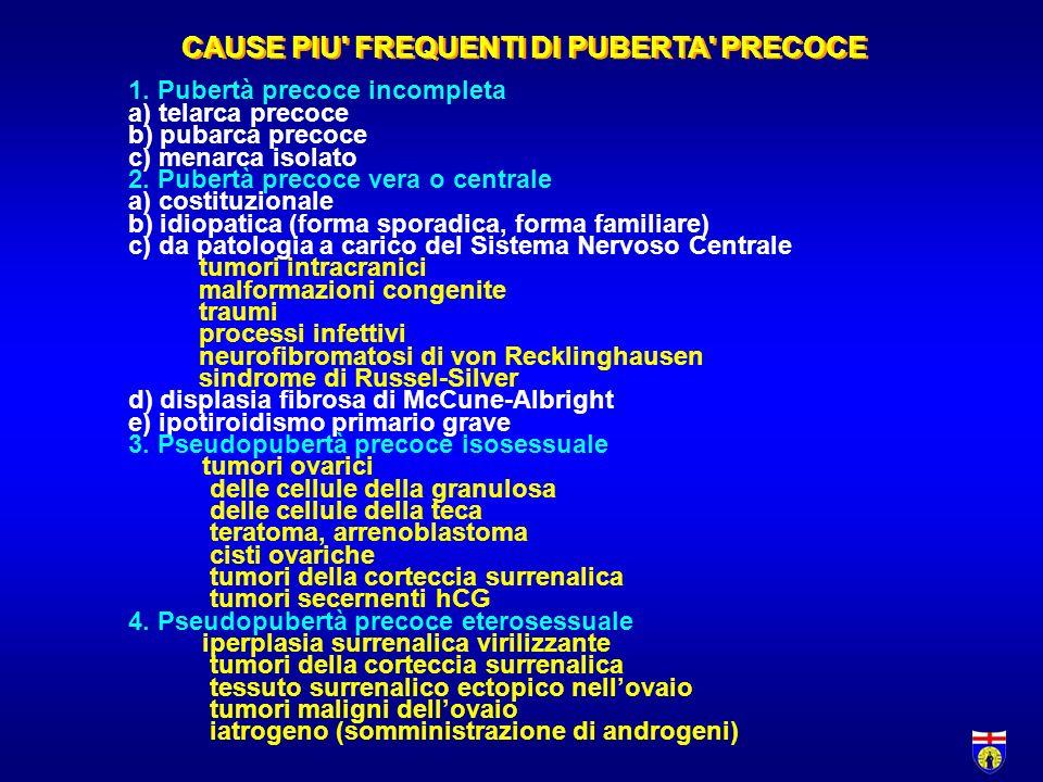1.Pubertà precoce incompleta a) telarca precoce b) pubarca precoce c) menarca isolato 2.