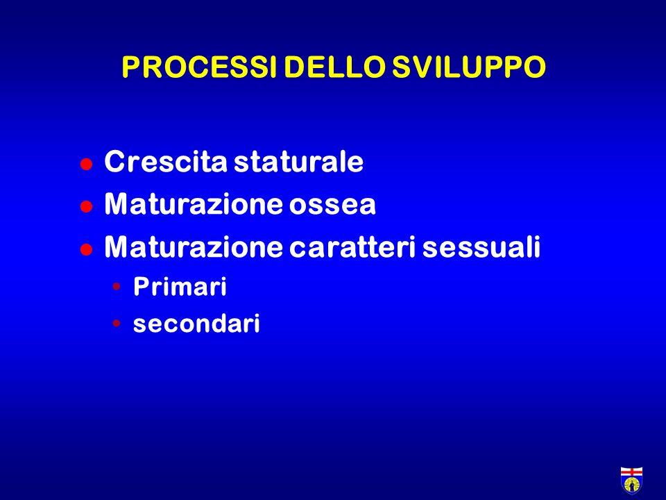 Università di Genova 1.bassa statura familiare 2.