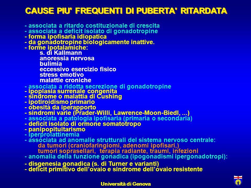 Università di Genova CAUSE PIU FREQUENTI DI PUBERTA RITARDATA - associata a ritardo costituzionale di crescita - associata a deficit isolato di gonadotropine - forma ipofisaria idiopatica - da gonadotropine biologicamente inattive.