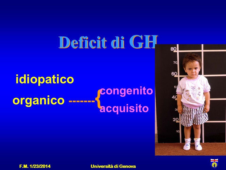 F.M. 1/23/2014Università di Genova idiopatico organico ------- { congenito acquisito Deficit di GH