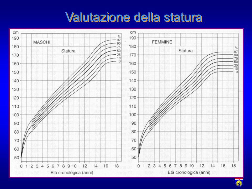 Valutazione della statura