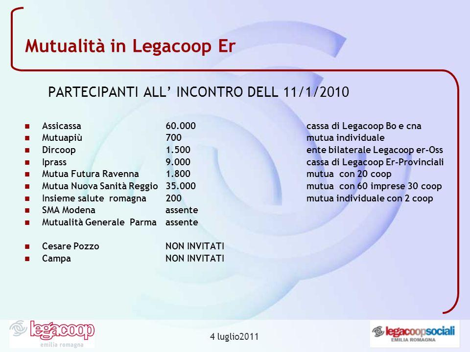 4 luglio2011 Mutualità in Legacoop Er PARTECIPANTI ALL INCONTRO DELL 11/1/2010 Assicassa60.000 cassa di Legacoop Bo e cna Mutuapiù700mutua individuale