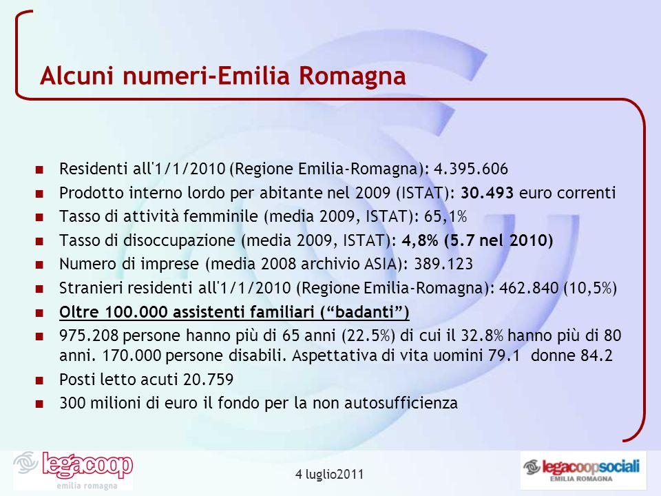 4 luglio2011 Alcuni numeri-Emilia Romagna Residenti all 1/1/2010 (Regione Emilia-Romagna): 4.395.606 Prodotto interno lordo per abitante nel 2009 (ISTAT): 30.493 euro correnti Tasso di attività femminile (media 2009, ISTAT): 65,1% Tasso di disoccupazione (media 2009, ISTAT): 4,8% (5.7 nel 2010) Numero di imprese (media 2008 archivio ASIA): 389.123 Stranieri residenti all 1/1/2010 (Regione Emilia-Romagna): 462.840 (10,5%) Oltre 100.000 assistenti familiari (badanti) 975.208 persone hanno più di 65 anni (22.5%) di cui il 32.8% hanno più di 80 anni.