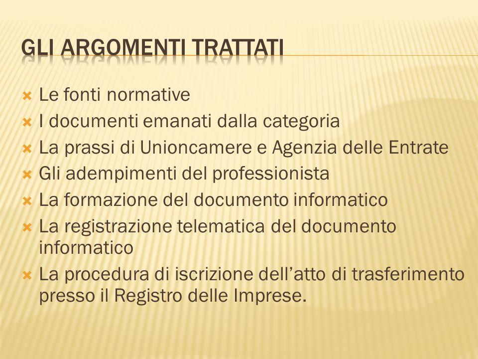 Le fonti normative I documenti emanati dalla categoria La prassi di Unioncamere e Agenzia delle Entrate Gli adempimenti del professionista La formazio