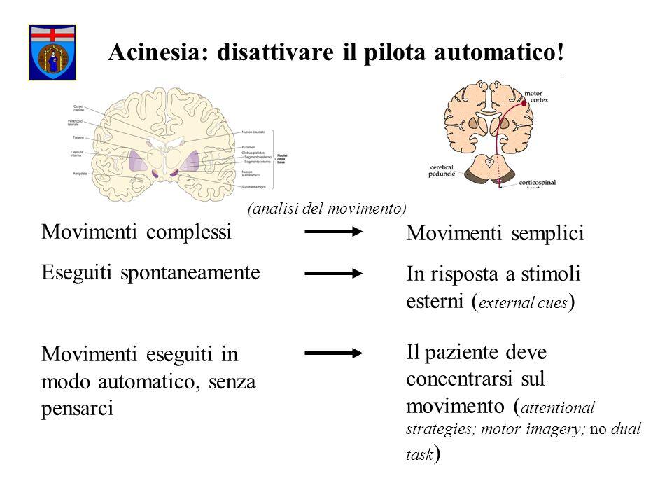 Acinesia: disattivare il pilota automatico! Movimenti complessi Eseguiti spontaneamente Movimenti eseguiti in modo automatico, senza pensarci Moviment
