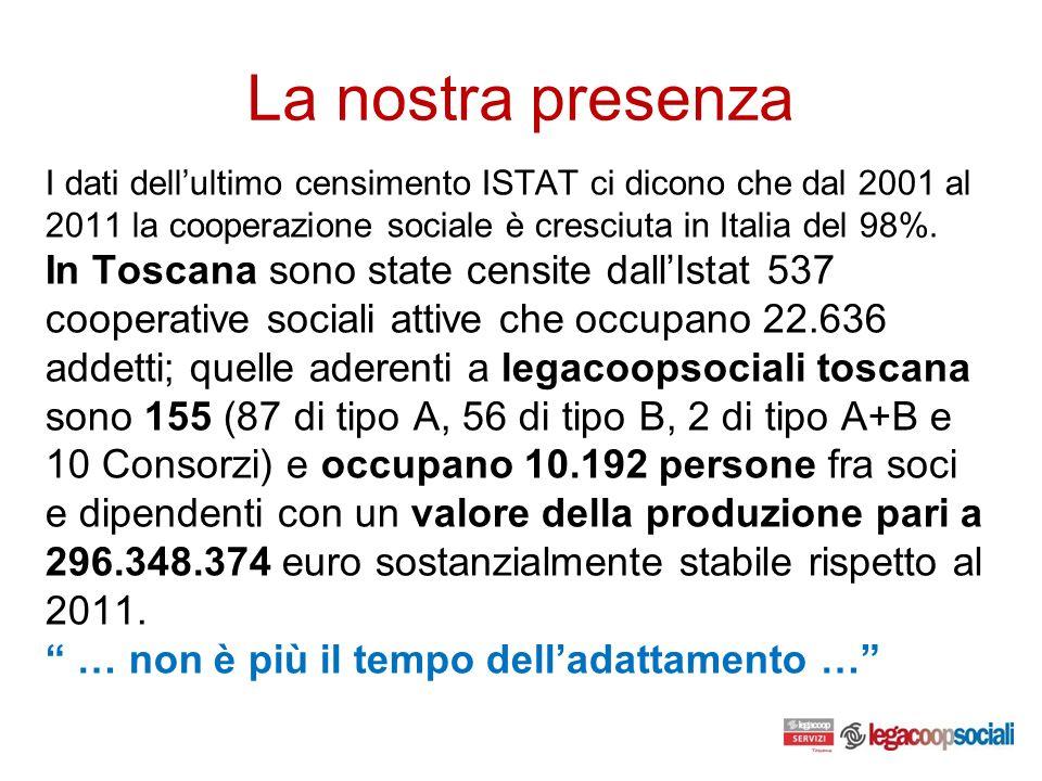 La nostra presenza I dati dellultimo censimento ISTAT ci dicono che dal 2001 al 2011 la cooperazione sociale è cresciuta in Italia del 98%.