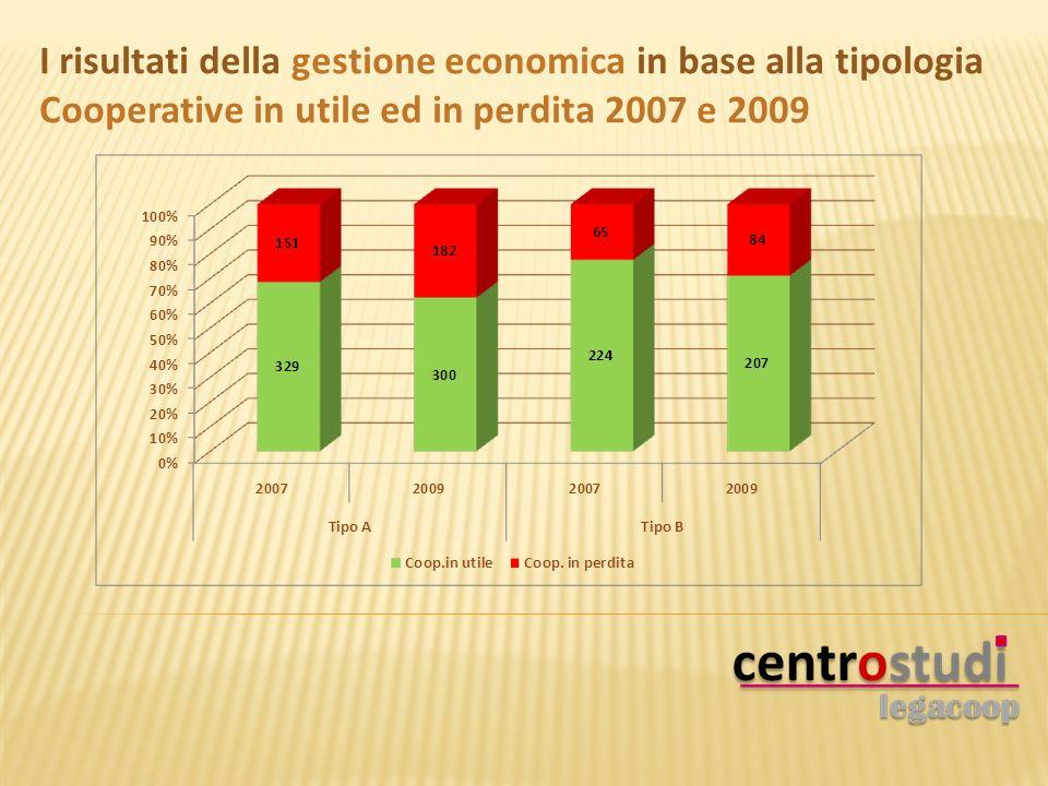 I risultati della gestione economica in base alla tipologia Cooperative in utile ed in perdita 2007 e 2009