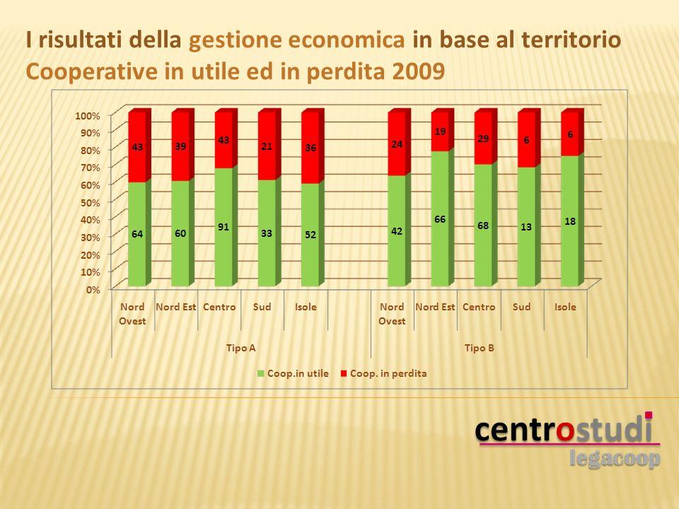 I risultati della gestione economica in base al territorio Cooperative in utile ed in perdita 2009