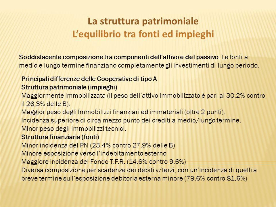 La struttura patrimoniale Lequilibrio tra fonti ed impieghi Soddisfacente composizione tra componenti dellattivo e del passivo.
