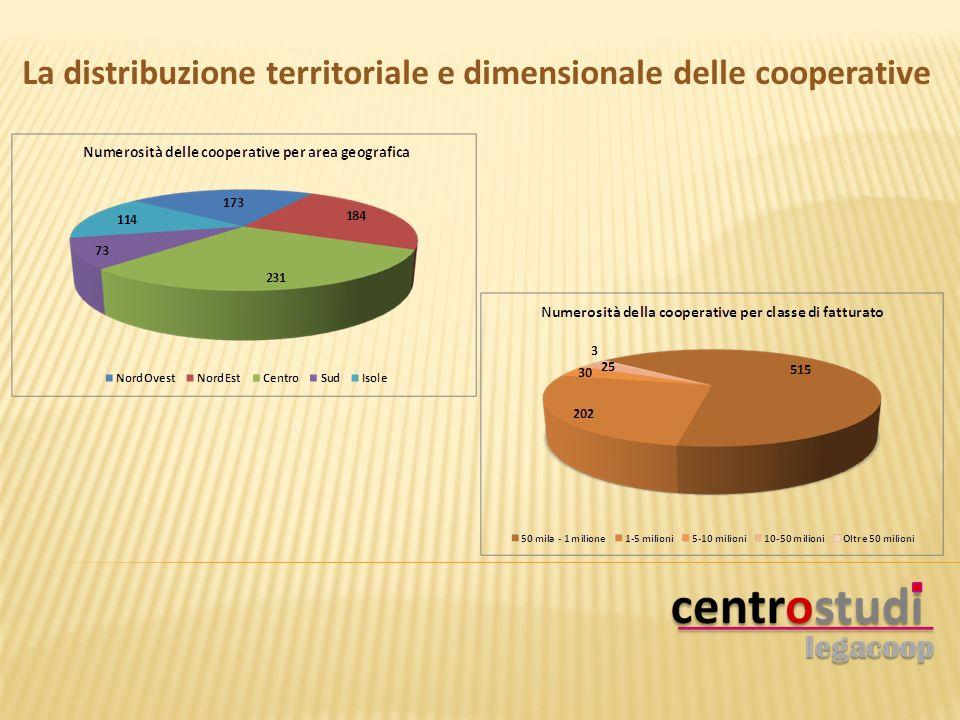 La distribuzione territoriale e dimensionale delle cooperative