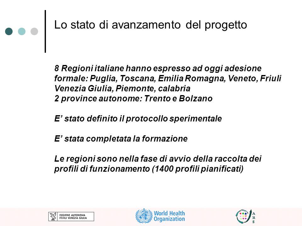 Lo stato di avanzamento del progetto 8 Regioni italiane hanno espresso ad oggi adesione formale: Puglia, Toscana, Emilia Romagna, Veneto, Friuli Venez