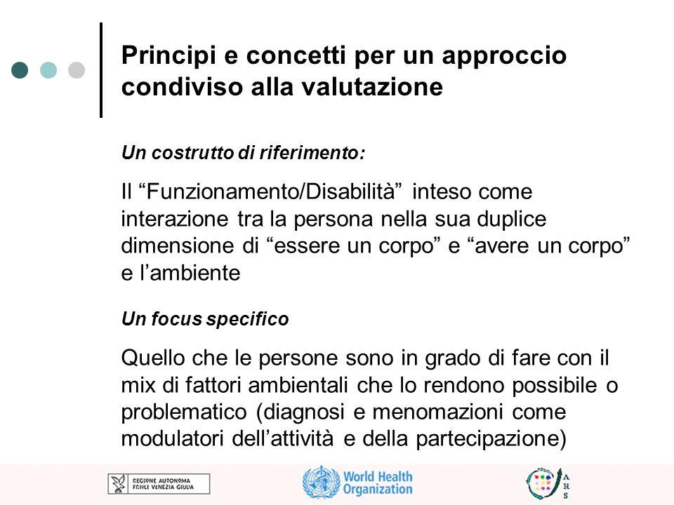 Principi e concetti per un approccio condiviso alla valutazione Un costrutto di riferimento: Il Funzionamento/Disabilità inteso come interazione tra l