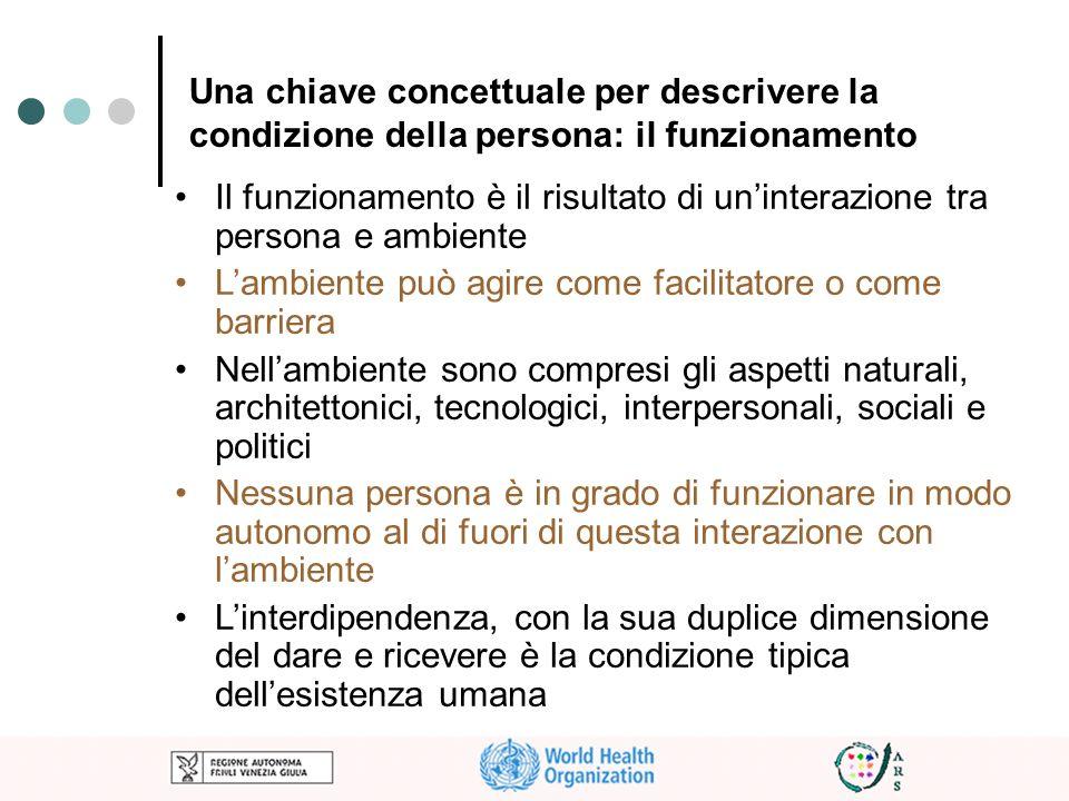 Una chiave concettuale per descrivere la condizione della persona: il funzionamento Il funzionamento è il risultato di uninterazione tra persona e amb