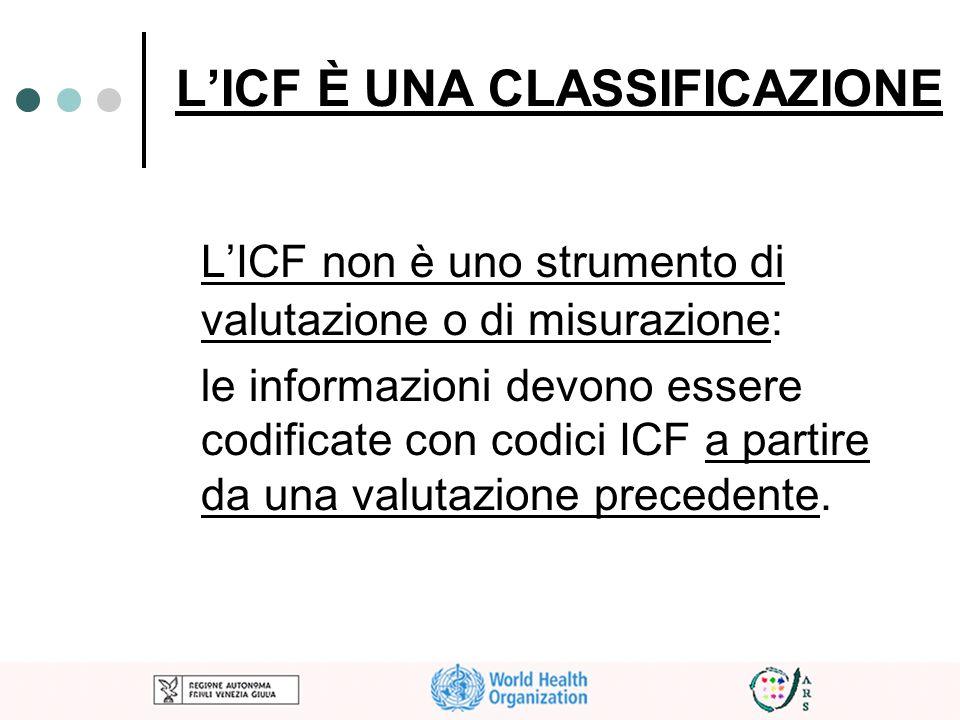 LICF È UNA CLASSIFICAZIONE LICF non è uno strumento di valutazione o di misurazione: le informazioni devono essere codificate con codici ICF a partire