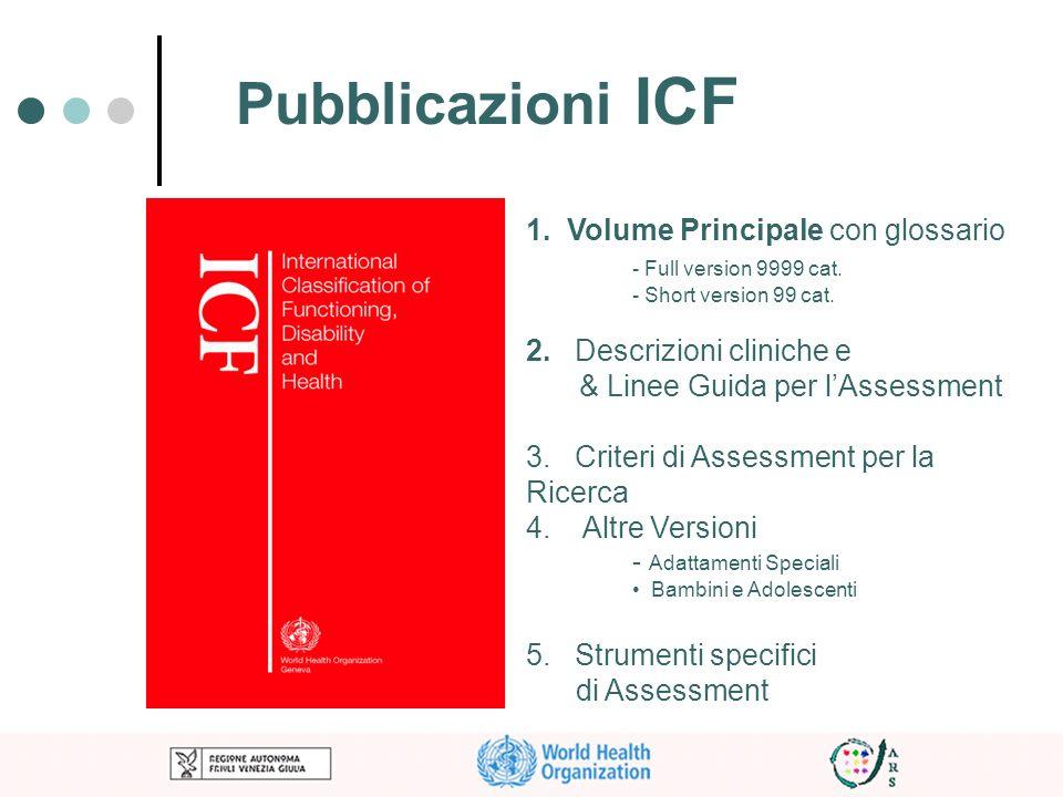 Pubblicazioni ICF 1. Volume Principale con glossario - Full version 9999 cat. - Short version 99 cat. 2. Descrizioni cliniche e & Linee Guida per lAss