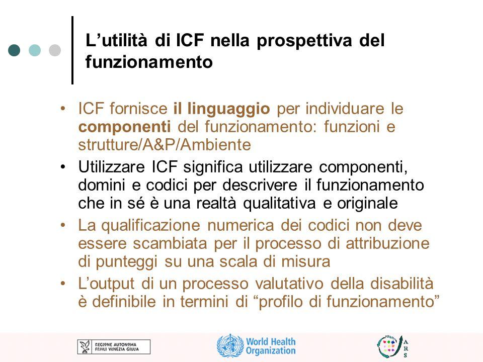 Lutilità di ICF nella prospettiva del funzionamento ICF fornisce il linguaggio per individuare le componenti del funzionamento: funzioni e strutture/A