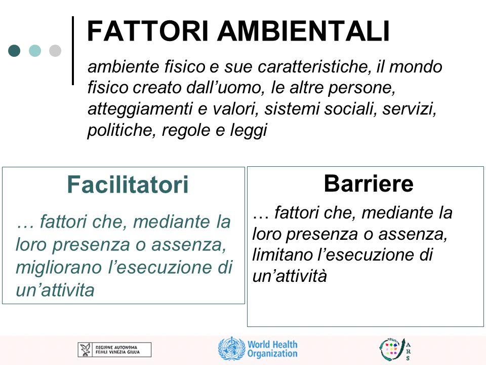 FATTORI AMBIENTALI Barriere … fattori che, mediante la loro presenza o assenza, limitano lesecuzione di unattività ambiente fisico e sue caratteristic